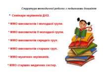 Структура методичної роботи з педагогами дошкілля * Семінари керівників ДНЗ. ...