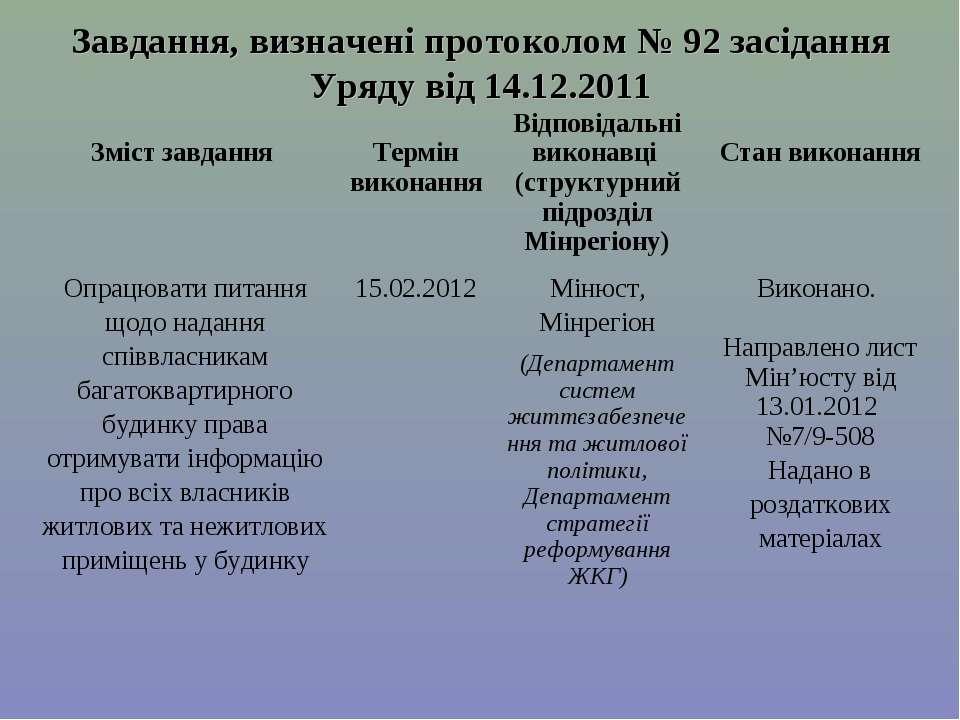 Завдання, визначені протоколом № 92 засідання Уряду від 14.12.2011 Зміст завд...