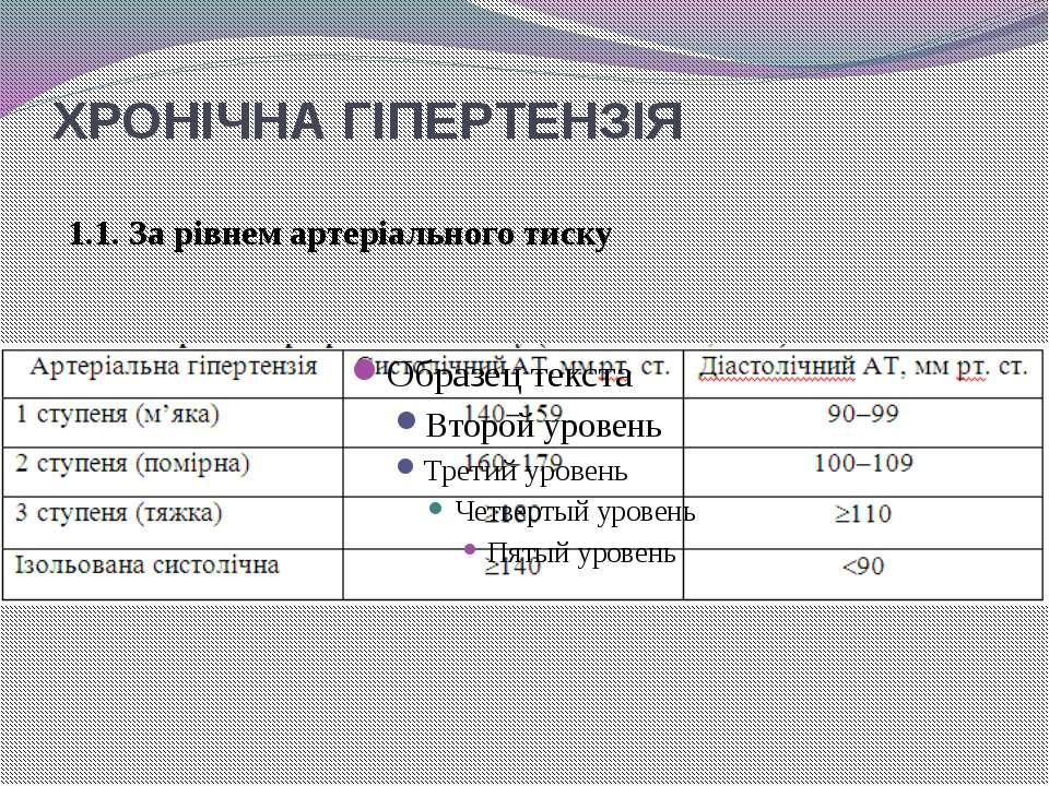 ХРОНІЧНА ГІПЕРТЕНЗІЯ 1.1. За рівнем артеріального тиску