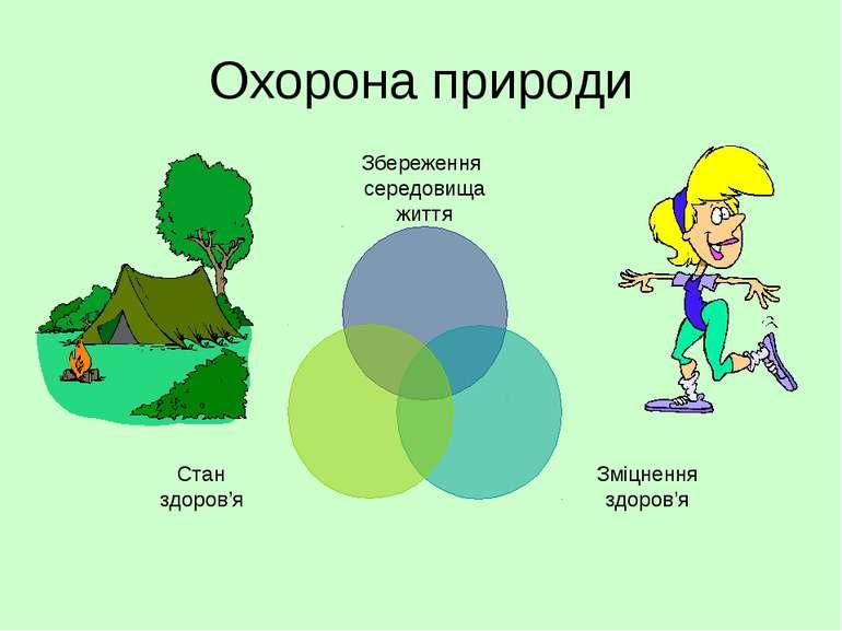 Охорона природи