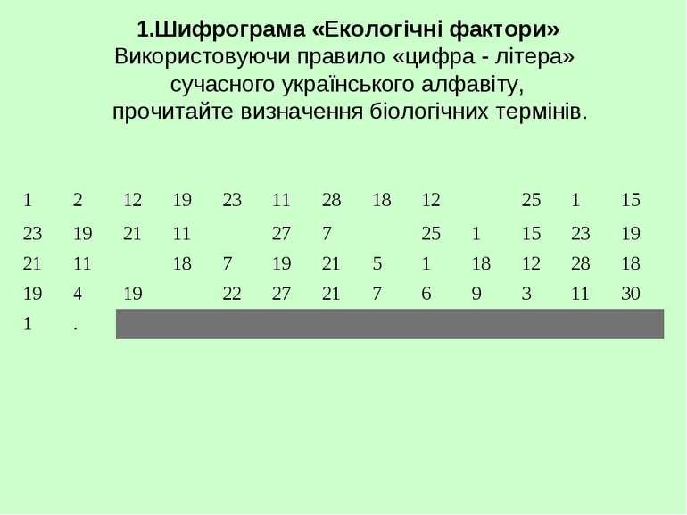 Шифрограма «Екологічні фактори» Використовуючи правило «цифра - літера» сучас...