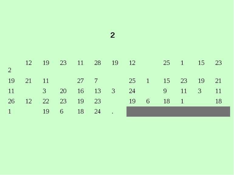 2 2 12 19 23 11 28 19 12 25 1 15 23 19 21 11 27 7 25 1 15 23 19 21 11 3 20 16...