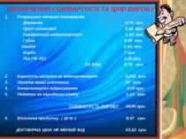 ВИЗНАЧЕННЯ СОБІВАРТОСТІ ТА ЦІНИ ВИРОБУ Розрахунок витрат матеріалів. Деревина...