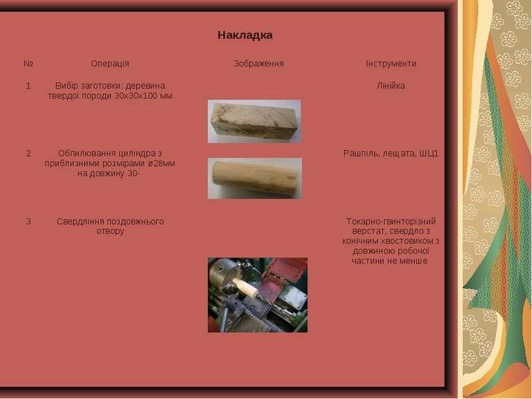 Накладка № Операція Зображення Інструменти 1 Вибір заготовки: деревина твердо...