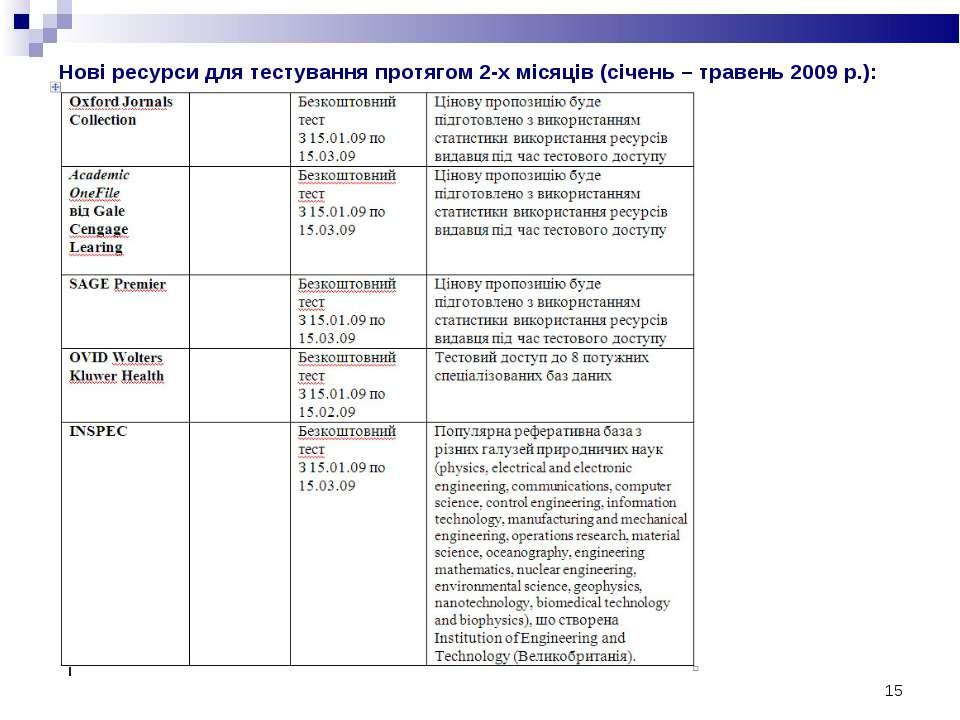* Нові ресурси для тестування протягом 2-х місяців (січень – травень 2009 р.):