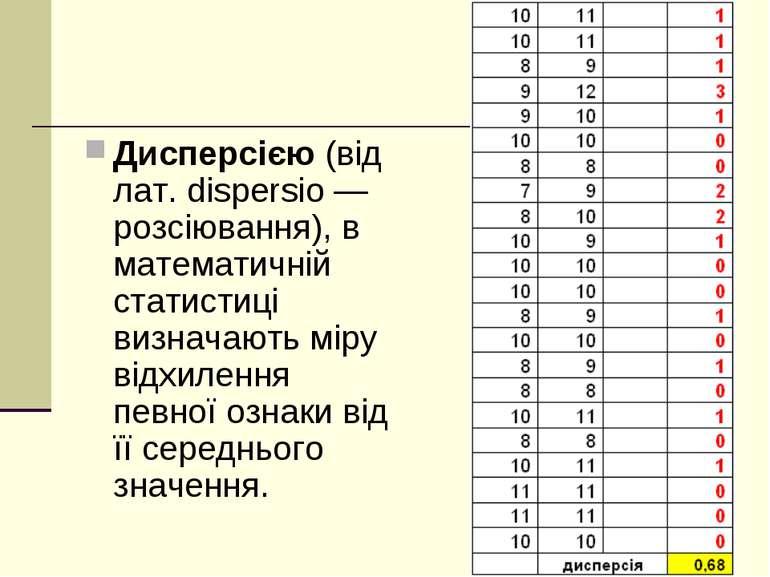 Дисперсією (від лат. dispersio — розсіювання), в математичній статистиці визн...