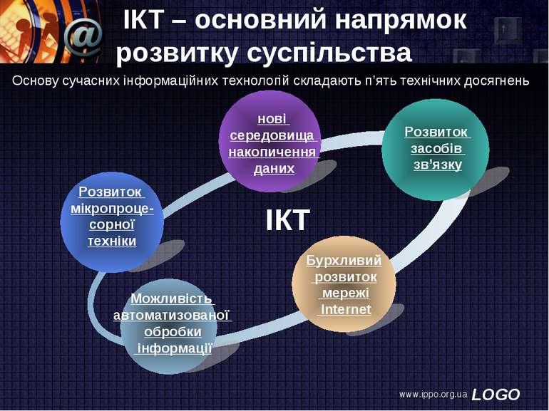 ІКТ – основний напрямок розвитку суспільства Розвиток мікропроце-сорної техні...