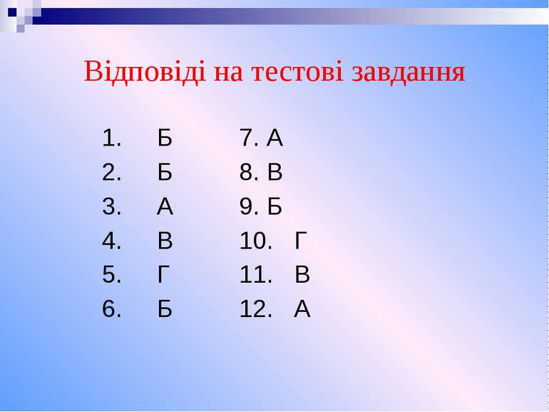 Відповіді на тестові завдання 1. Б 7. А 2. Б 8. В 3. А 9. Б 4. В 10. Г 5. Г 1...