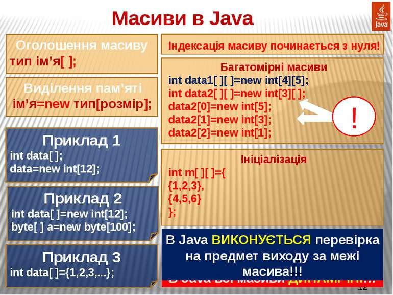 Масиви в Java Оголошення масиву тип ім'я[ ]; Виділення пам'яті ім'я=new тип[р...