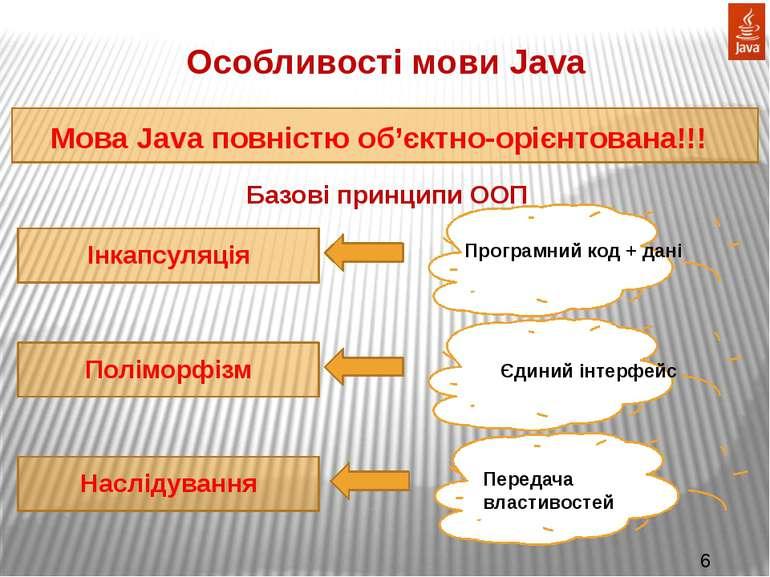 Особливості мови Java Інкапсуляція Мова Java повністю об'єктно-орієнтована!!!...