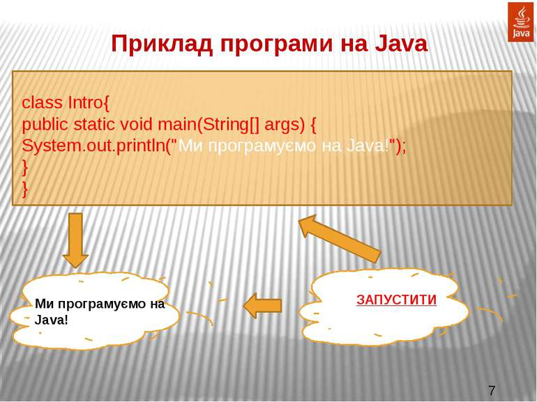 Приклад програми на Java class Intro{ public static void main(String[] args) ...