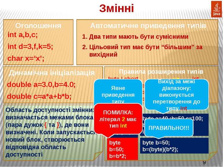 Змінні Оголошення int a,b,c; int d=3,f,k=5; char x='x'; Динамічна ініціалізац...