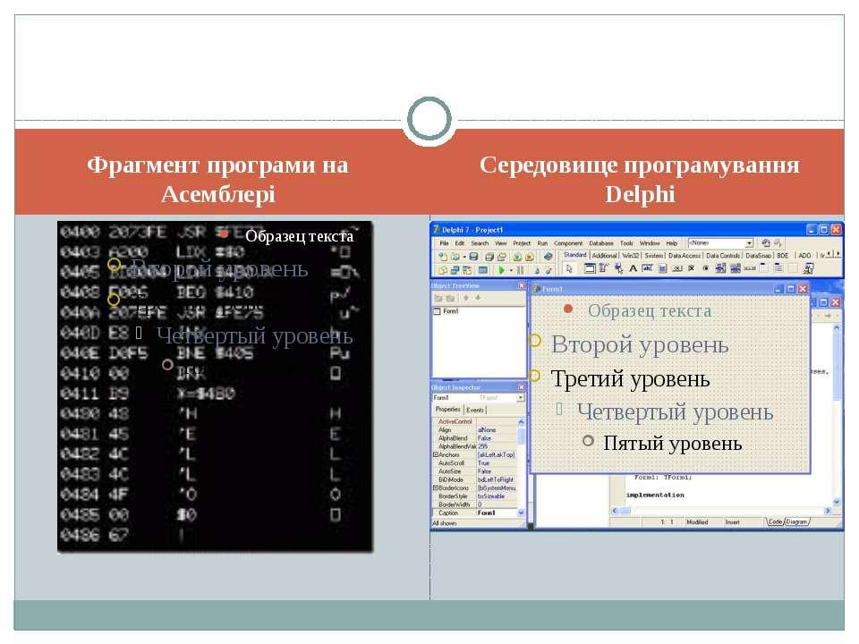 Фрагмент програми на Асемблері Середовище програмування Delphi