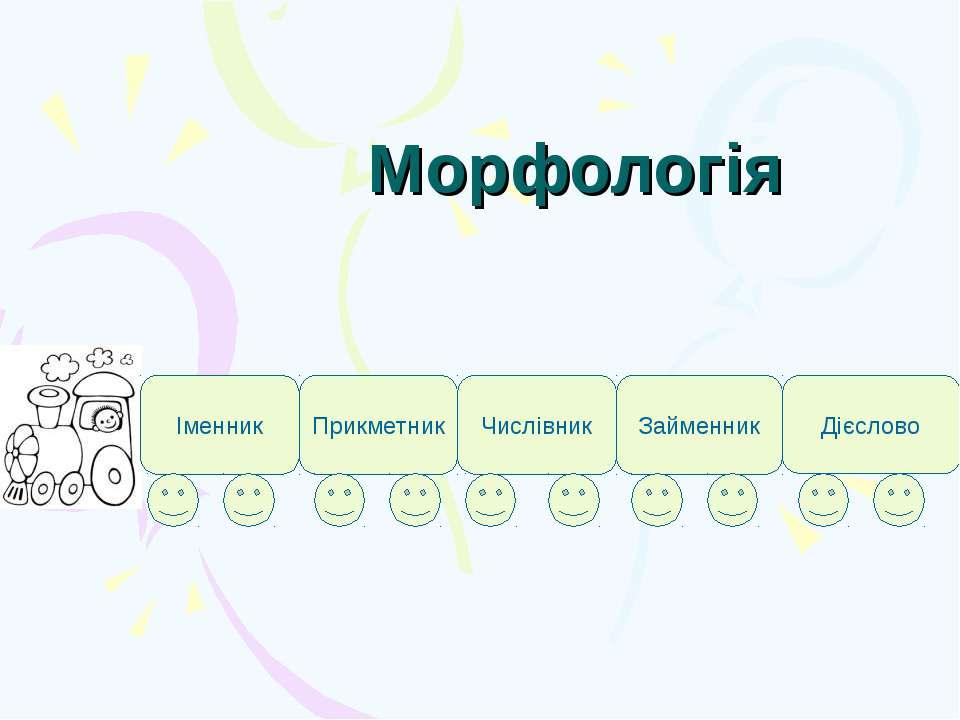 Морфологія Іменник Прикметник Числівник Займенник Дієслово