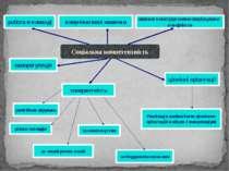 робота в команді комунікативні навички вміння конструктивно вирішувати конфлі...