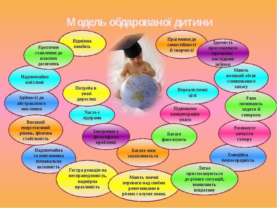 Модель обдарованої дитини Відмінна памꞌять Прагнення до самостійності й творч...