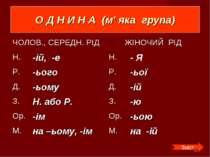 О Д Н И Н А (м′ яка група) Зміст ЧОЛОВ., СЕРЕДН. РІД Н. -ій, -е Р. -ього Д. -...