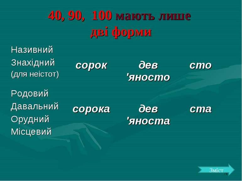40, 90, 100 мають лише дві форми Зміст Називний Знахідний (для неістот) сорок...