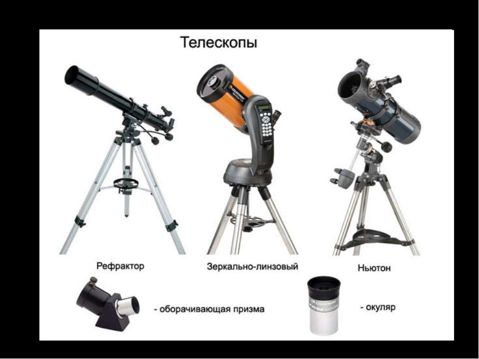 the three major types of optical telescope C) it is a special technology that allows the hubble space telescope to adapt to study many different types of astronomical objects d) it allows ground-based telescopes to observe ultraviolet light that normally does not penetrate the.