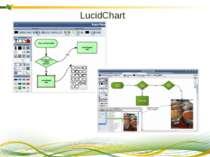 LucidChart Багатий на графічні додатки. Інтуїтивно простий інтерфейс сервісу...