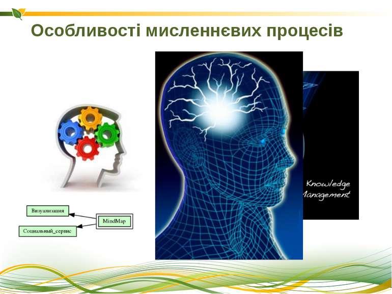 Особливості мисленнєвих процесів На що схожі наші мисленєві процеси? Які асоц...