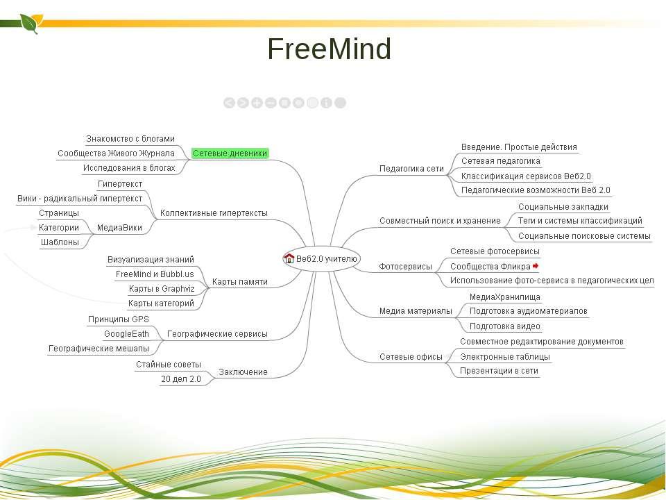 FreeMind Сучасні інструменти на допомогу створенню карт знань досить різнома...