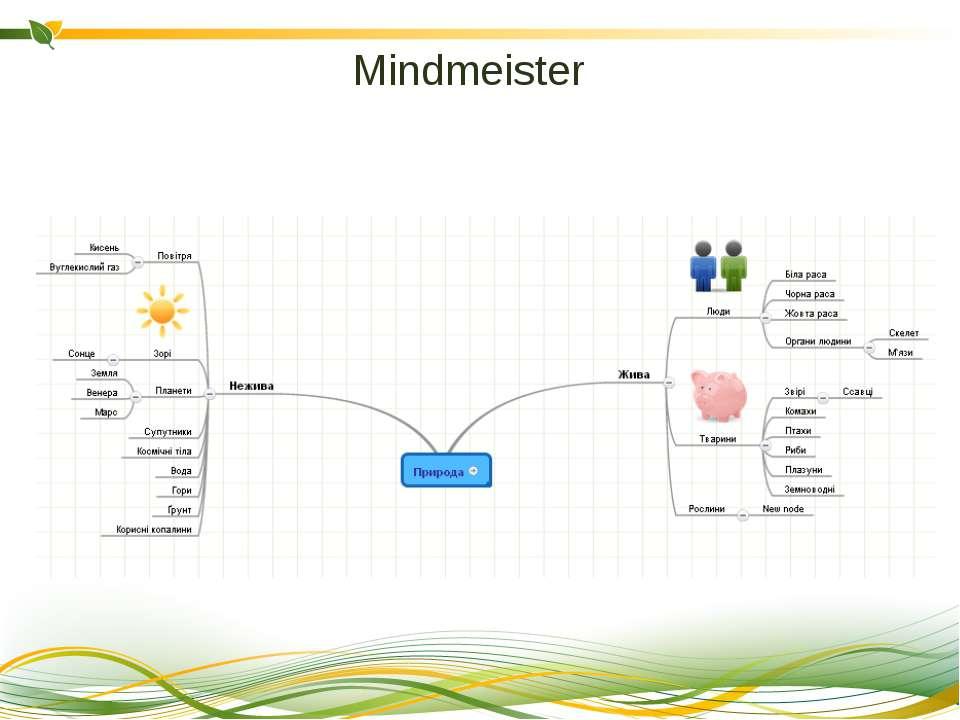 Mindmeister Можливість вставки зображень з URL Додавати URL посилання на зовн...