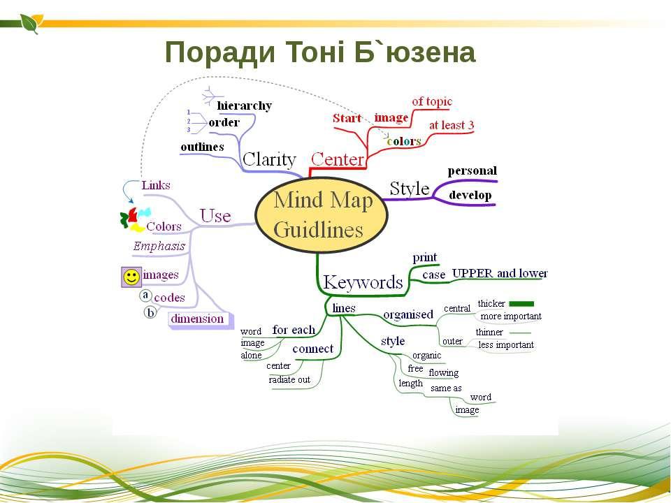 Поради Тоні Б`юзена Починайте створювати карту з центру. В центрі – ключова і...
