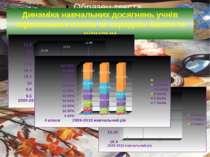 Динаміка навчальних досягнень учнів паралельних класів за середнім балом та р...