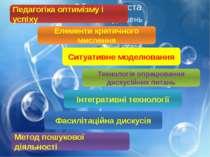 Педагогіка оптимізму і успіху Елементи критичного мислення Ситуативне моделюв...
