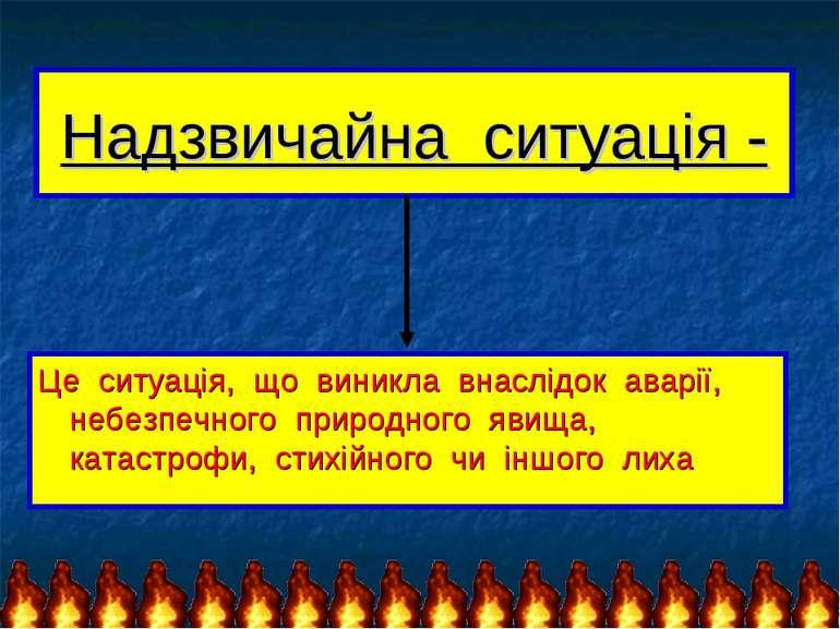 Надзвичайна ситуація - Це ситуація, що виникла внаслідок аварії, небезпечного...