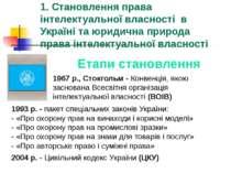 1. Становлення права інтелектуальної власності в Україні та юридична природа ...