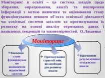 Моніторинг Вивчення стану функціонування компонентів педагогічної системи Від...