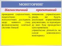 МОНІТОРИНГ діагностичний проективний проведення соціологічних, педагогічних т...