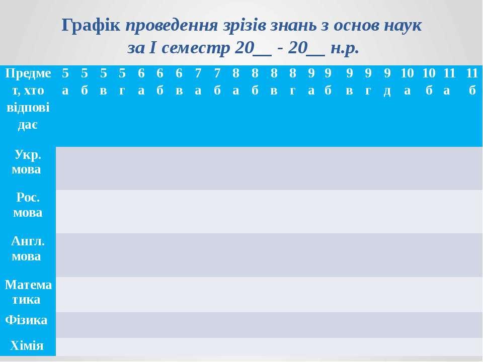 Графік проведення зрізів знань з основ наук за І семестр 20__ - 20__ н.р. Пре...