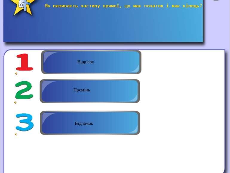 В якій чверті лежить точка В(-3;-9)?