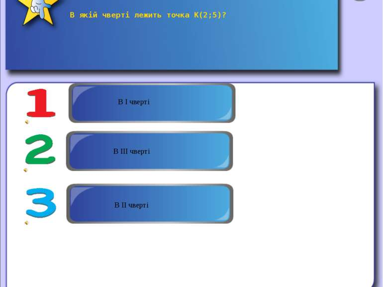 В якій чверті лежить точка С(2;-3) ?
