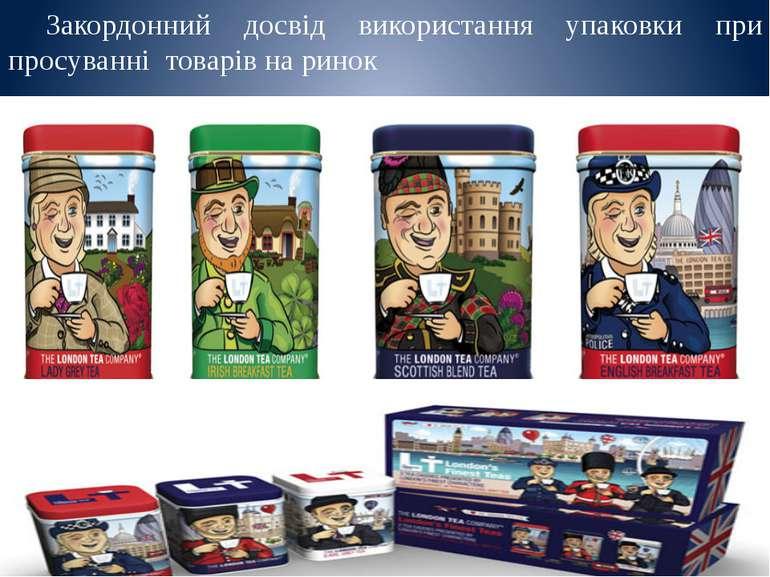 Закордонний досвід використання упаковки при просуванні товарів на ринок
