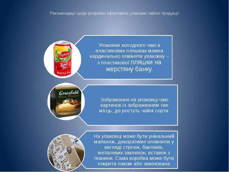 Рекомендації щодо розробки ефективної упаковки чайної продукції