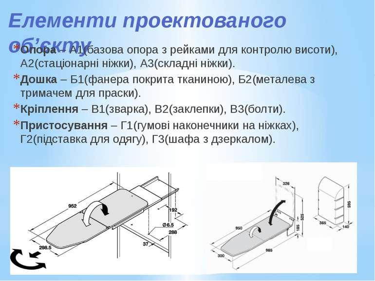 Елементи проектованого об'єкту Опора – А1(базова опора з рейками для контролю...