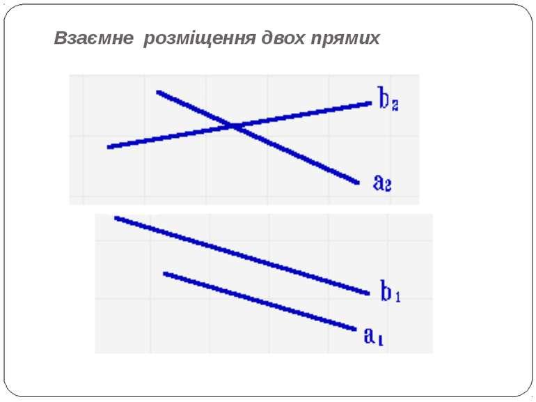Взаємне розміщення двох прямих