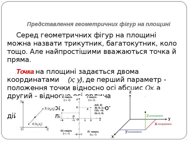 Представлення геометричних фігур на площині Серед геометричних фігур на площи...