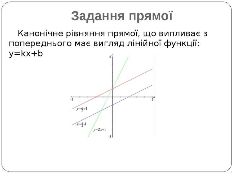Канонічне рівняння прямої, що випливає з попереднього має вигляд лінійної фун...