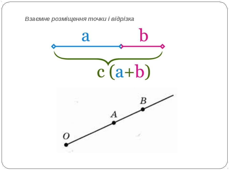 Взаємне розміщення точки і відрізка