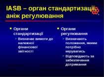 IASB – орган стандартизації, аніж регулювання Органи стандартизації Визначає ...