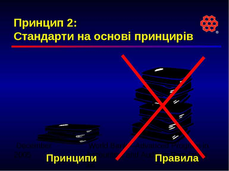 Принцип 2: Стандарти на основі принцирів Принципи Правила ®