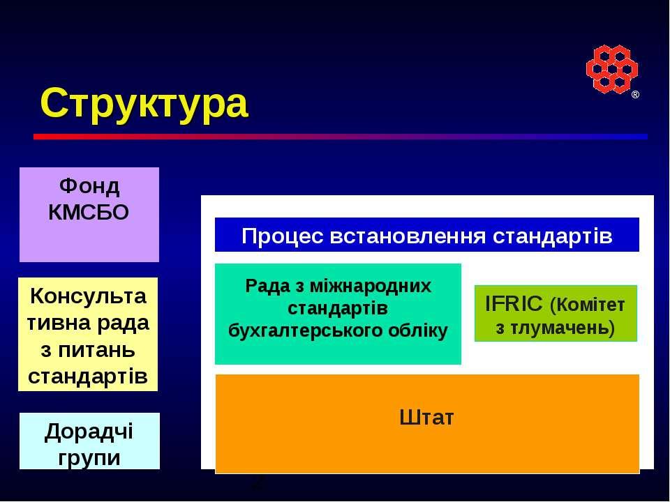 Структура Дорадчі групи Консультативна рада з питань стандартів Фонд КМСБО ®