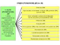 СЛІДЧІ (РОЗШУКОВІ) ДІЇ (гл. 20)