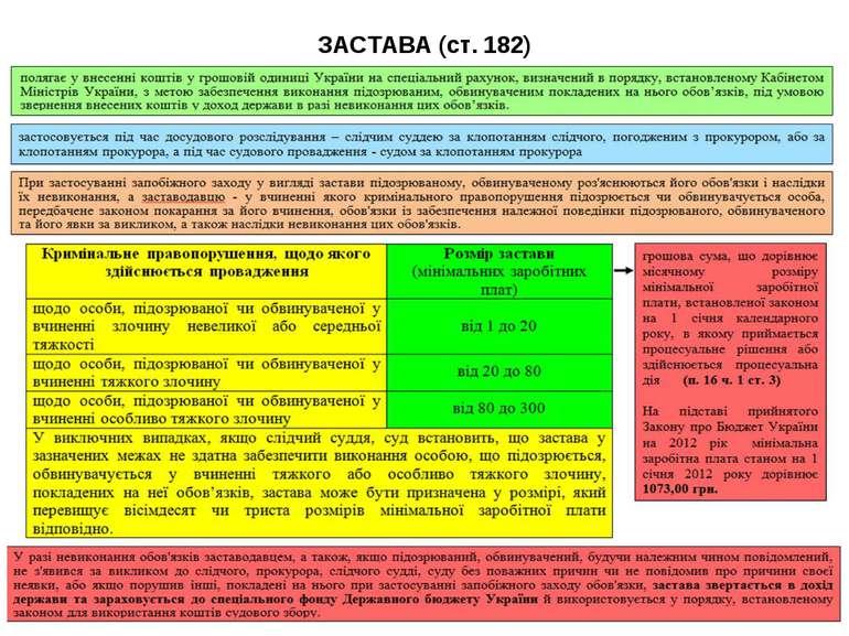 ЗАСТАВА (ст. 182)