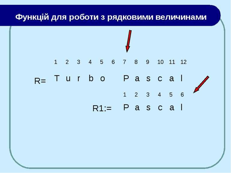 R= R1:= Функцій для роботи з рядковими величинами T u r b o P a s c a l 1 2 3...